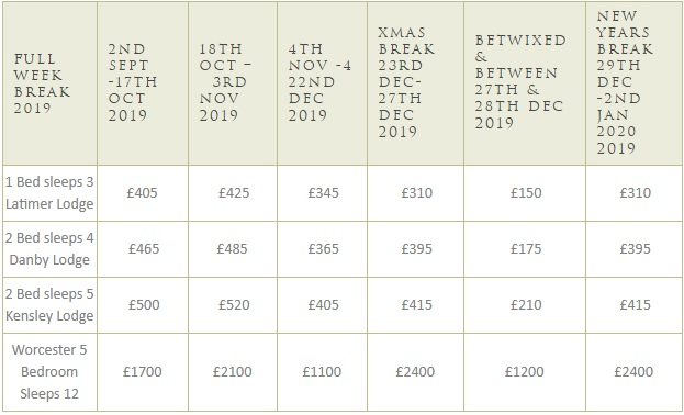 Forest of Dean Prices